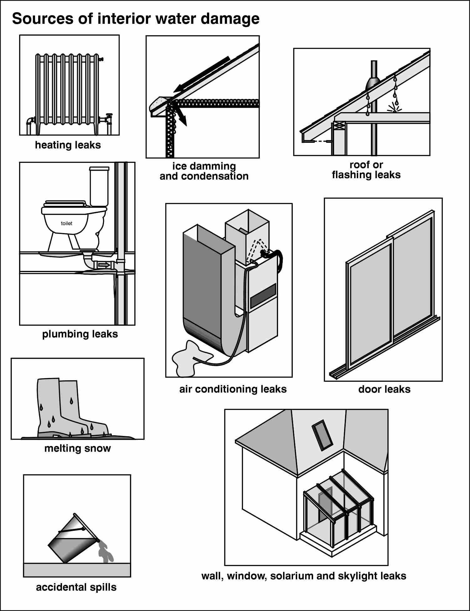 checklist home inspection | A-Pro Home Inspection Wilmington DE